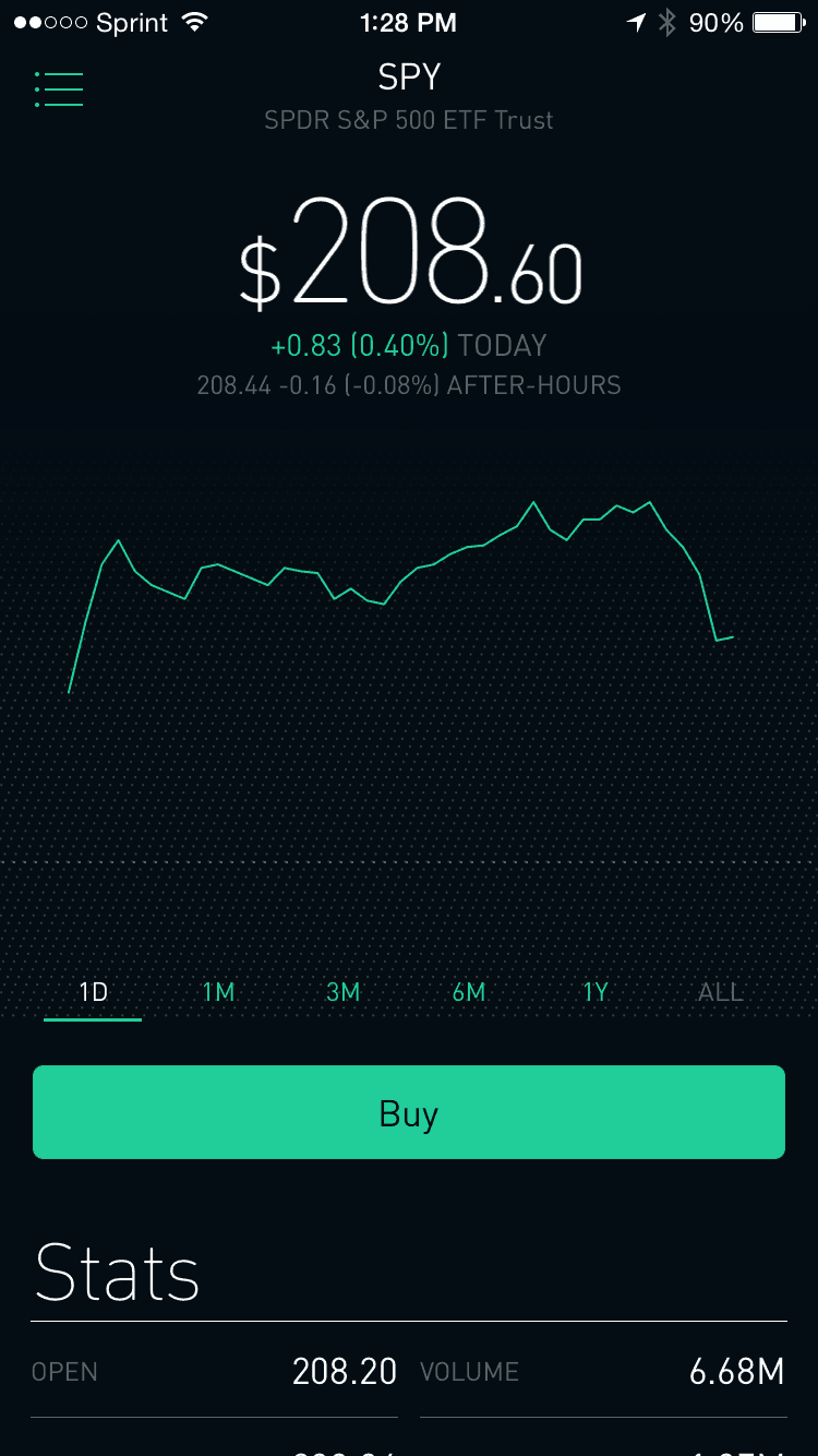 Robinhood SPY