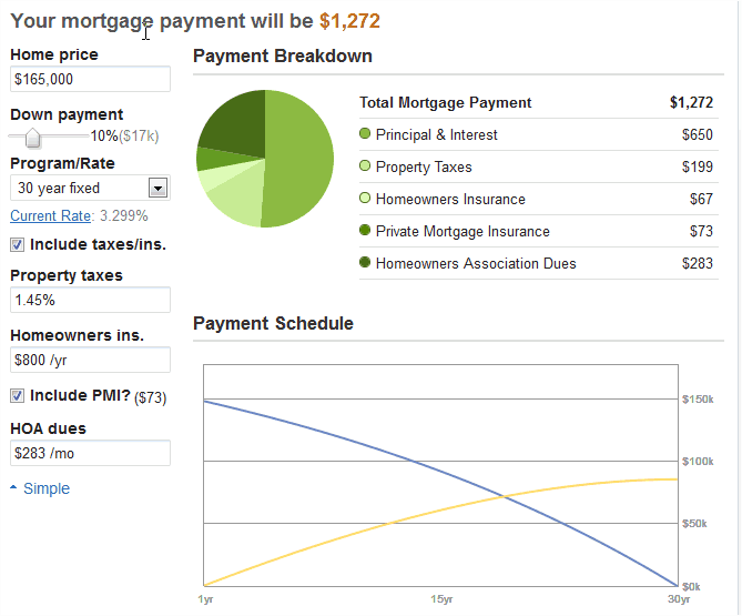 interest on a 30 year mortgage