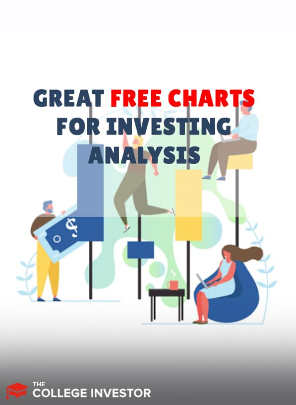 5 Best Free Stock Charts For Trading Analysis