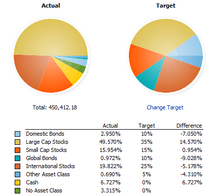 Quicken Asset Allocation
