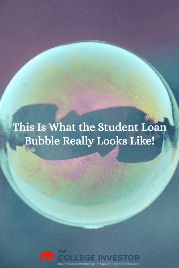 This Is What the Student Loan Bubble Really Looks Like!