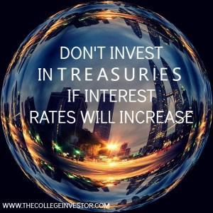 Don't Invest In Treasuries If Interest Rates are Likely to Increase!