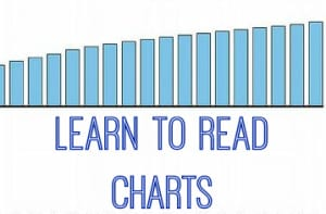 Investing Tip: Learn to Read Charts