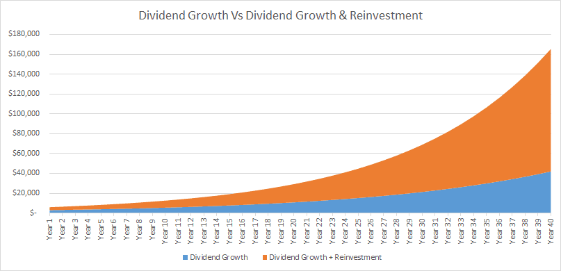 halal dividend stocks growth islamicmusichub