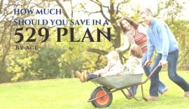How much should you save in a 529 plan by age?