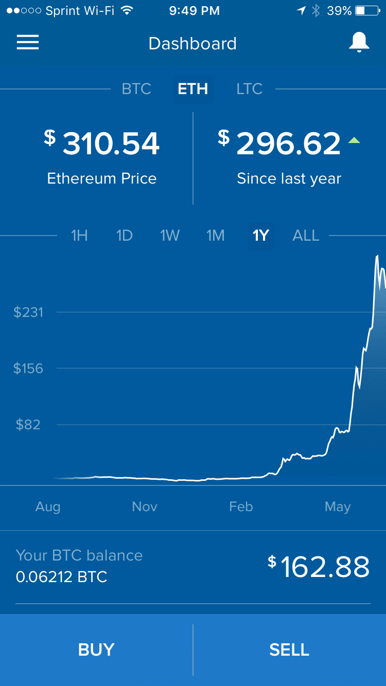 ethereum investing guide
