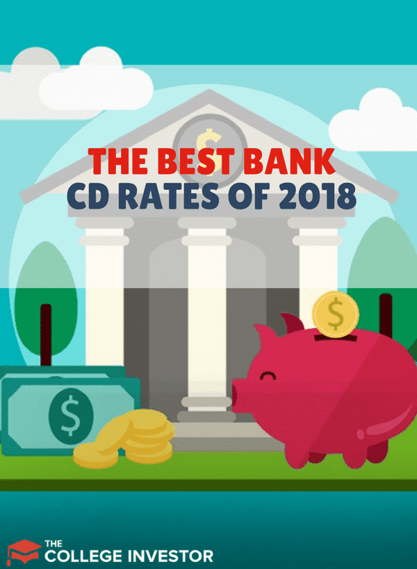 Best CD Rates