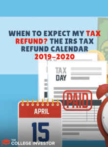 when will taxes be refunded in 2020