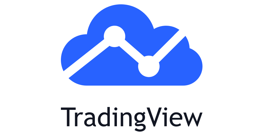 best free stock charts